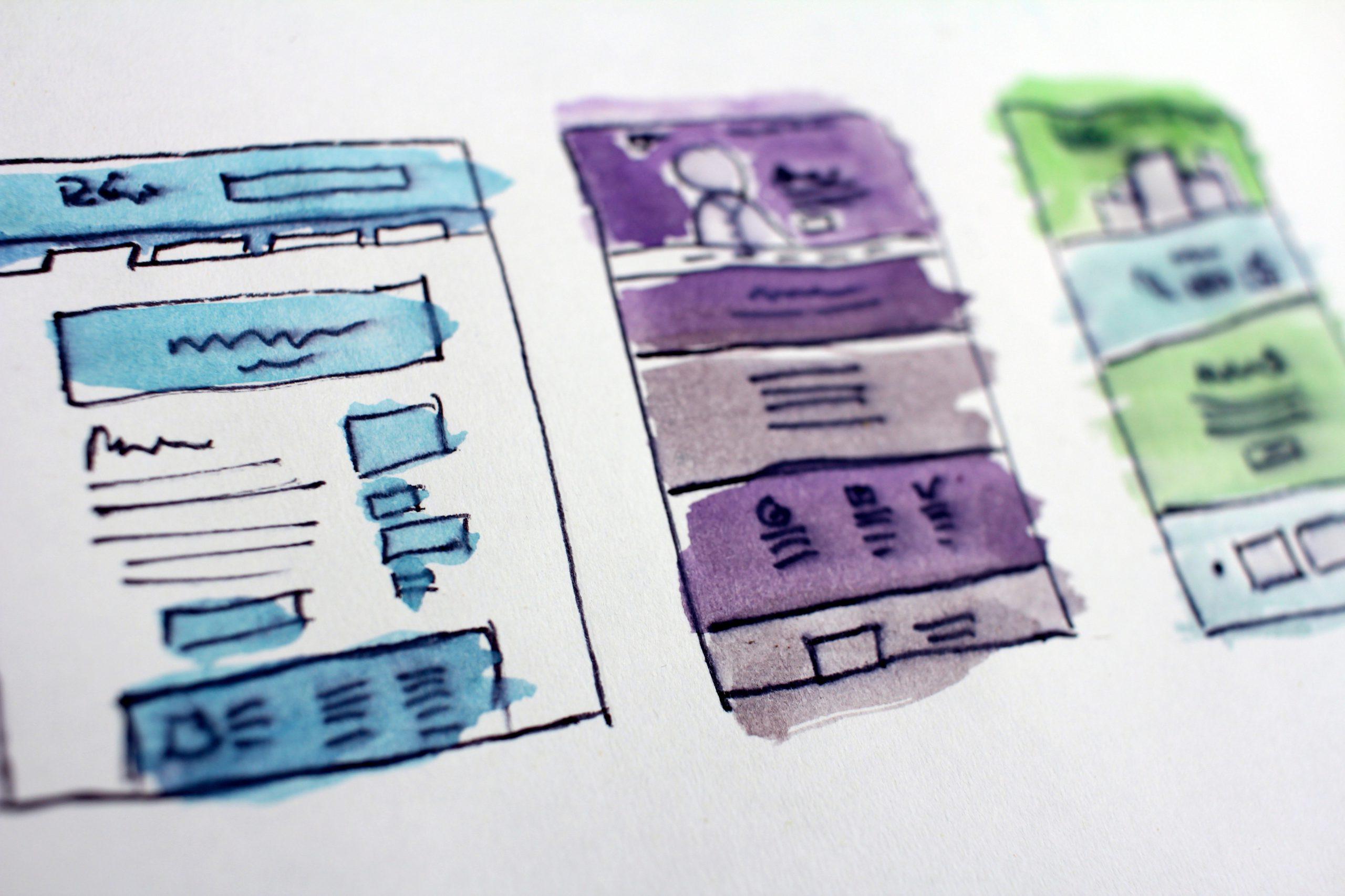 Content-Prozess